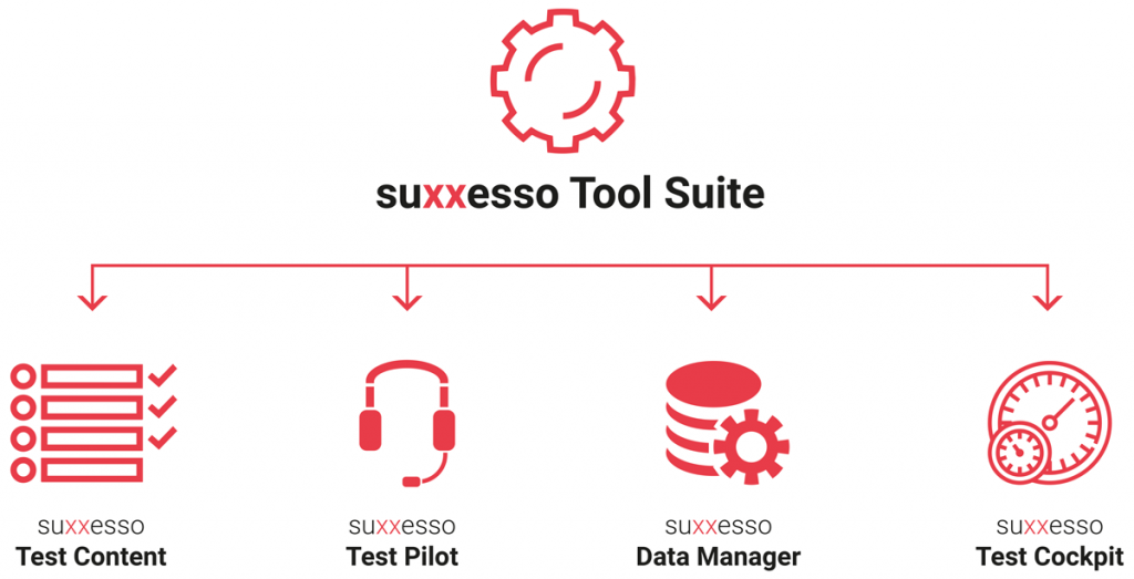 suxxesso Tool Suite Graphic